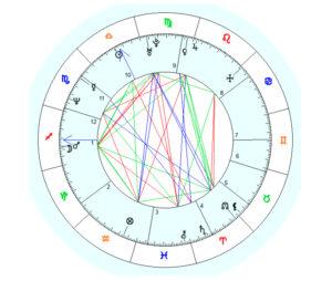 Birth chart example